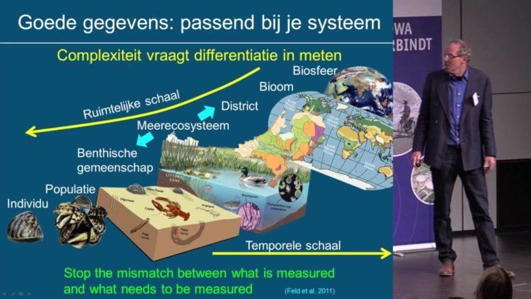 Monitoringcongres 2016 | P201- Piet Verdonschot